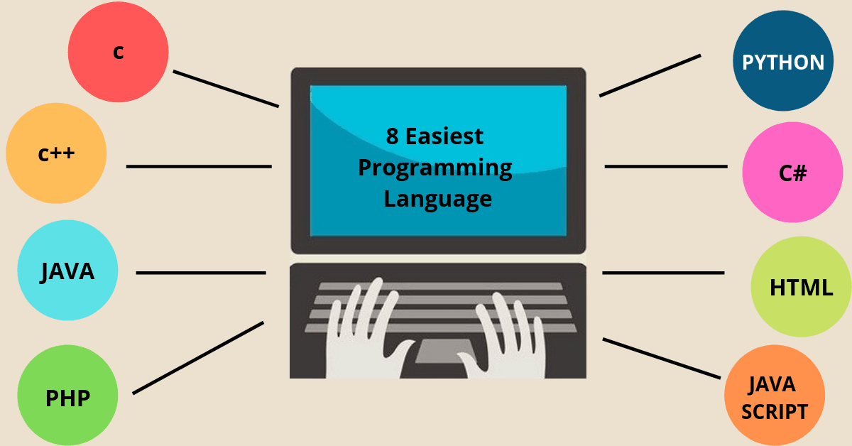 programing language