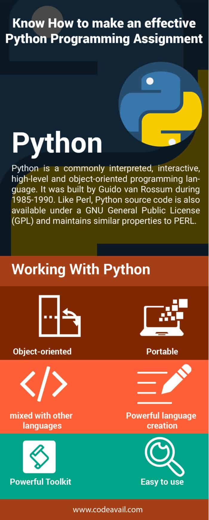 Know How To Make An Effective Python Programming Assignment Codeavail