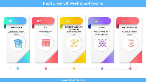Features Of Weka Software